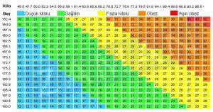 herbalife vücut kitle indeksi